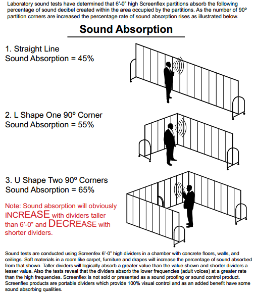 Screenflex Sound Absorption