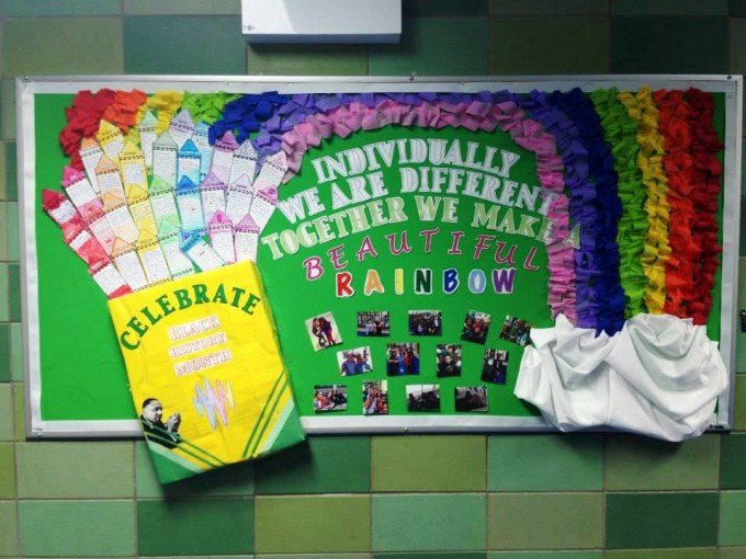 Classroom Design Specifications ~ Be inspired by this collection of creative bulletin boards