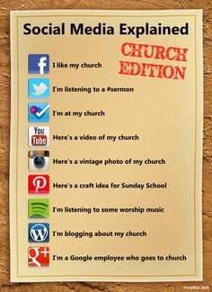 Social media church edition infographic