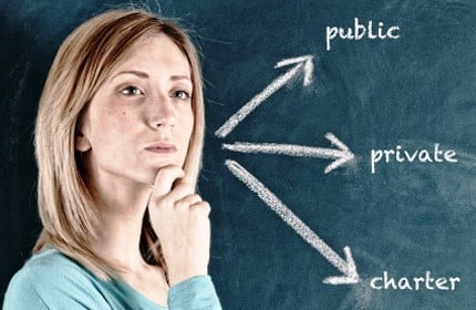 public, private or charter school choice