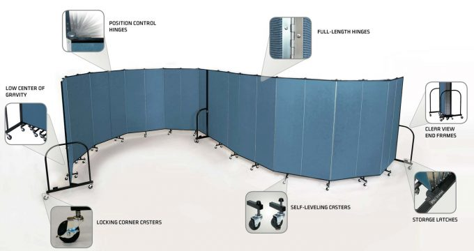 Unmatched Safety You Can Trust Screenflex Room Dividers